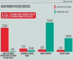 GSMA Infographic
