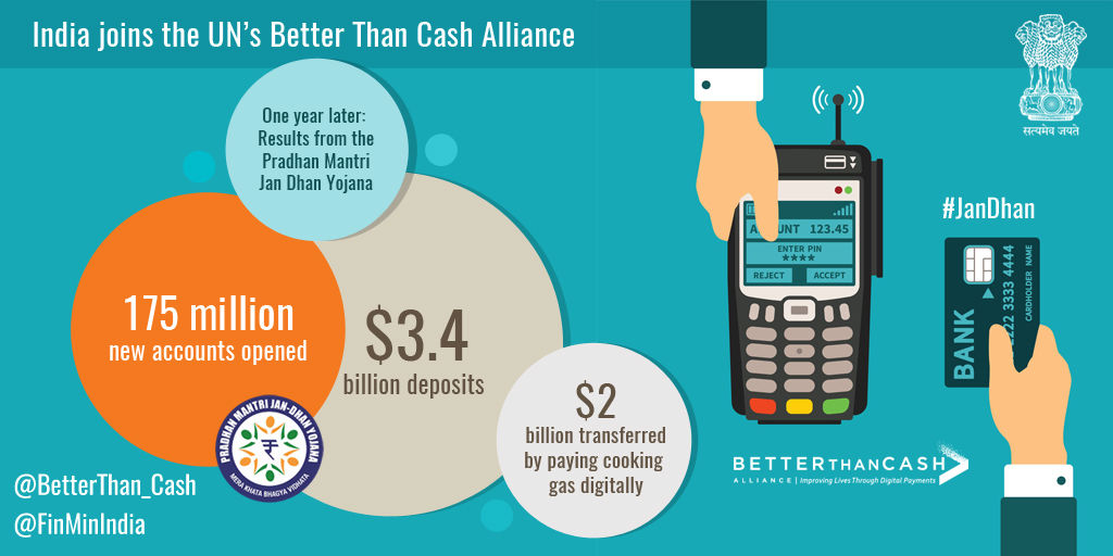 India Joins the UN's Better Than Cash Alliance