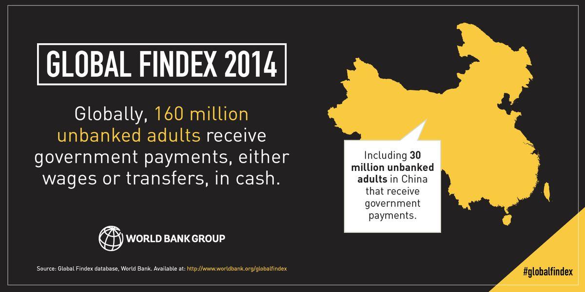 Global Findex 2014 China