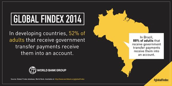 Global Findex 2014 Brazil