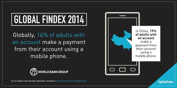Global Findex 2014 China Mobile